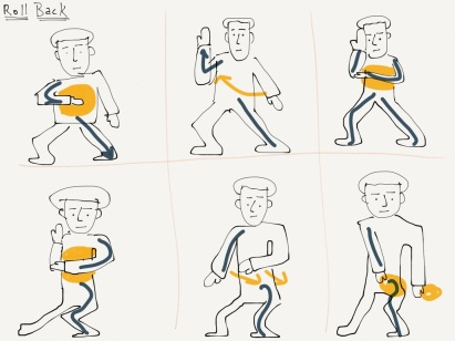 """six-step diagram of the Tai Chi form """"roll back"""""""
