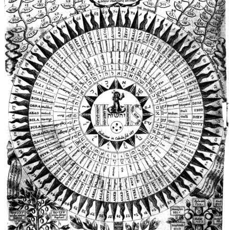 a circular 17th century engraving showing 72 names of G-d, their relationship to the Hebrew alelphbet and other philosophical concepts.