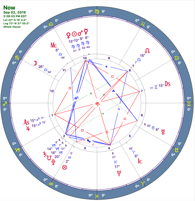 The chart for 2 September 2019, at 2:28 pm at lat 42°N/Long72W.