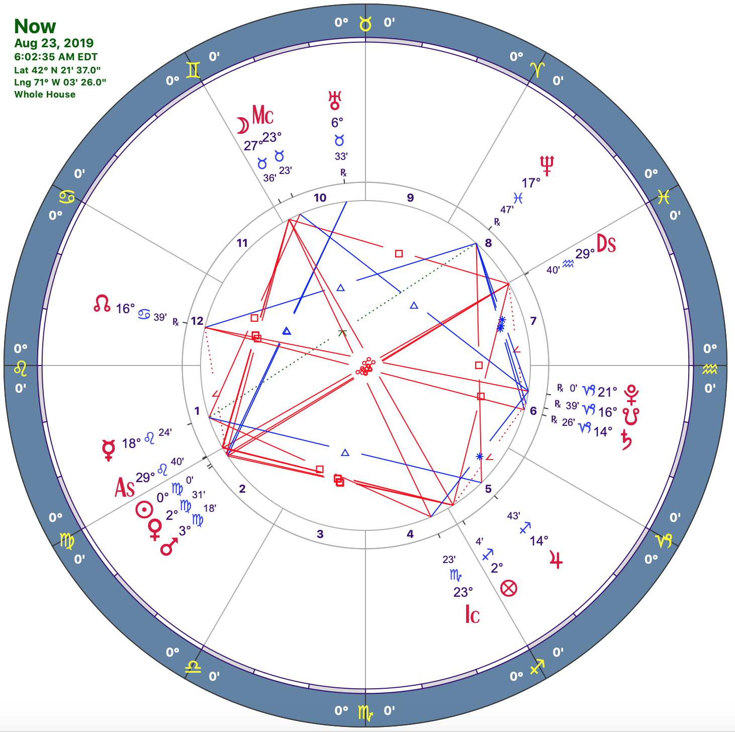 The astrological chart for August 23, 2019, at 6:02 am, for the lat/long of Northampton, MA